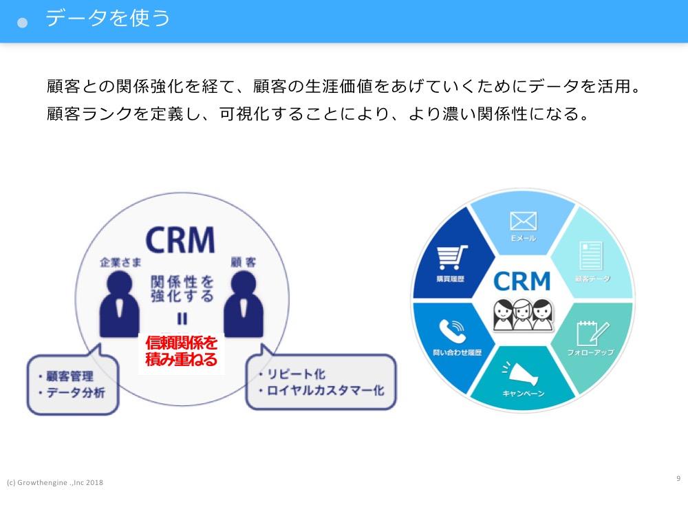 顧客インサイトを理解するための顧客管理ポイント3〜データを使う〜