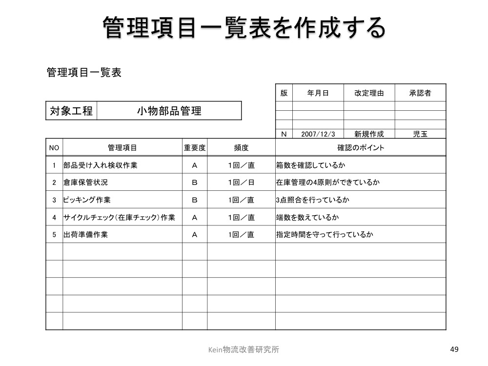 管理項目一覧表を作成する