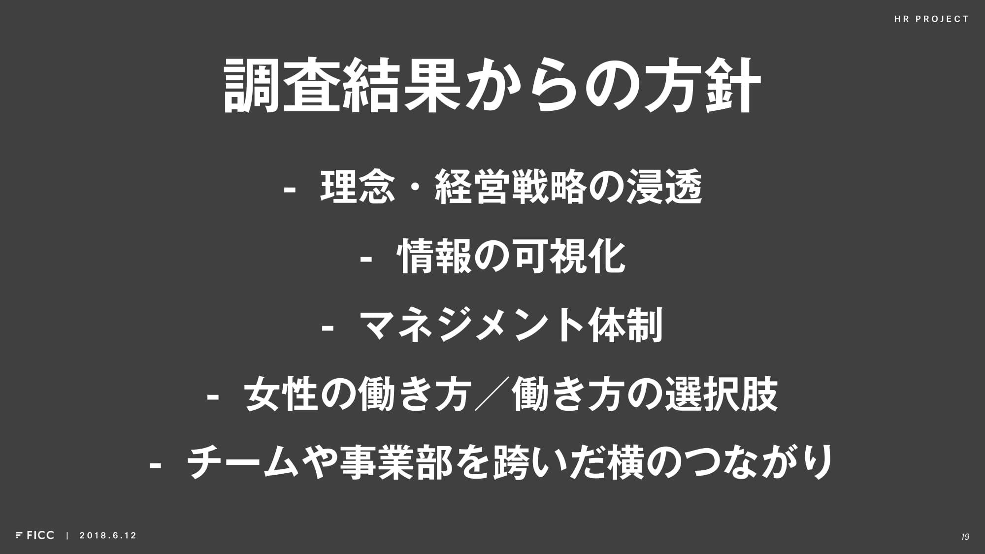 調査結果からの5つの方針