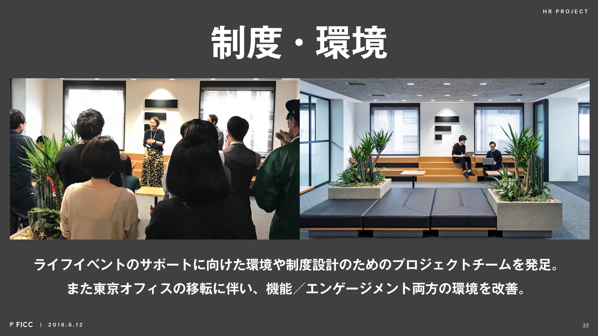 ライフイベントのサポートに向けた環境や制度設計のためのプロジェクトチームを発足。また東京オフィスの移転に伴い、機能面/エンゲージメント面の環境改善。
