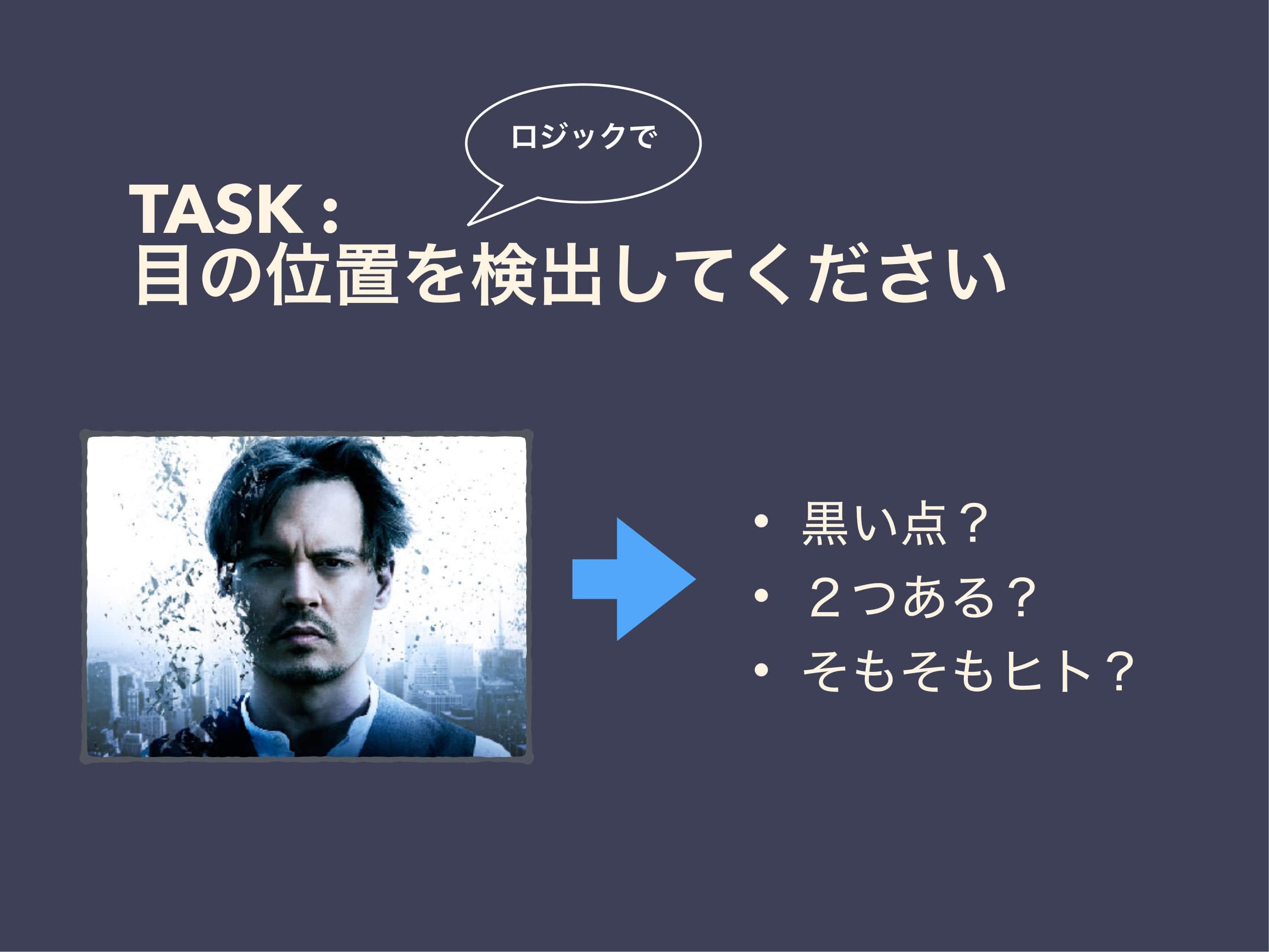 TASK:目の位置をロジックで検出してください